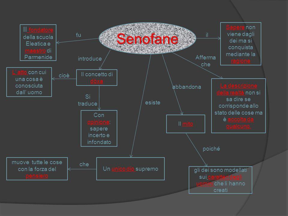 Senofane fu Il fondatore della scuola Eleatica e maestro di Parmenide il Sapere non viene dagli dei ma si conquista mediante la ragione Il concetto di