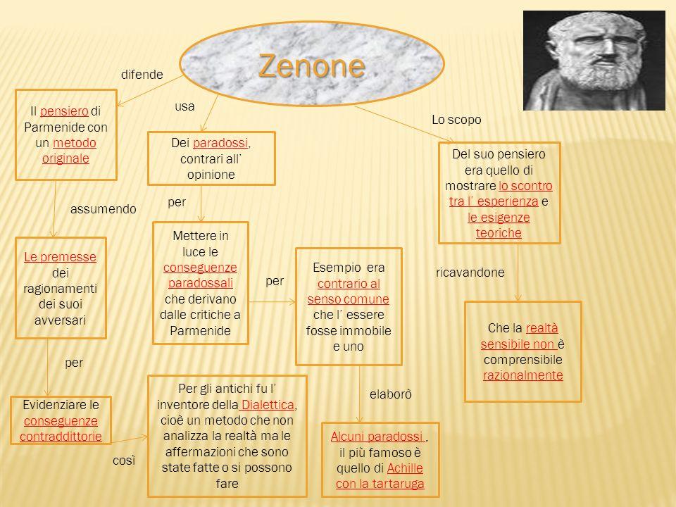 Zenone Il pensiero di Parmenide con un metodo originale difende assumendo Le premesse dei ragionamenti dei suoi avversari per Evidenziare le conseguen