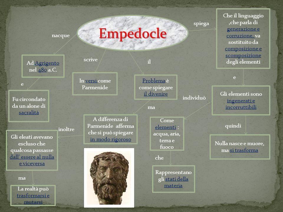 Empedocle Ad Agrigento nel 480 a.C. nacque e Fu circondato da un alone di sacralità scrive In versi come Parmenide il Problema è come spiegare il dive