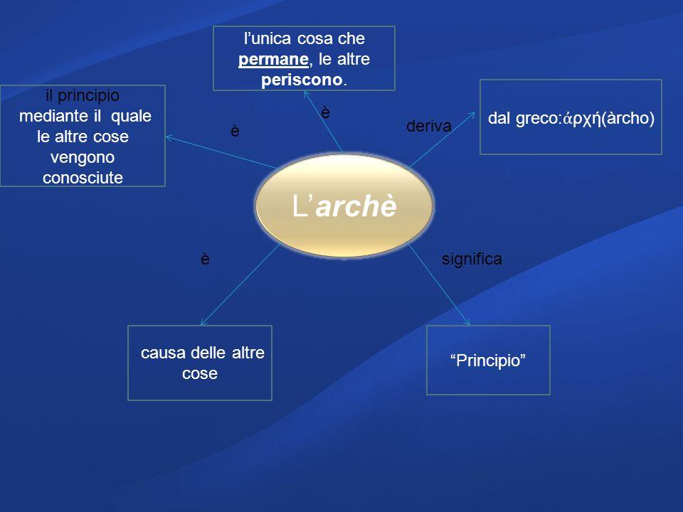 Larchè dal greco: ρχή(àrcho) deriva significa Principio è causa delle altre cose è il principio mediante il quale le altre cose vengono conosciute è l