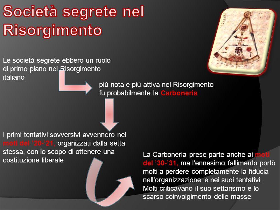 Le società segrete ebbero un ruolo di primo piano nel Risorgimento italiano più nota e più attiva nel Risorgimento fu probabilmente la Carboneria I pr