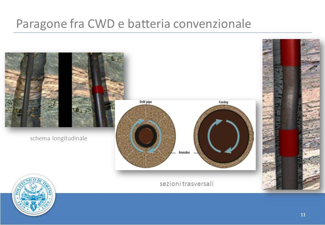 11 schema longitudinale sezioni trasversali Paragone fra CWD e batteria convenzionale