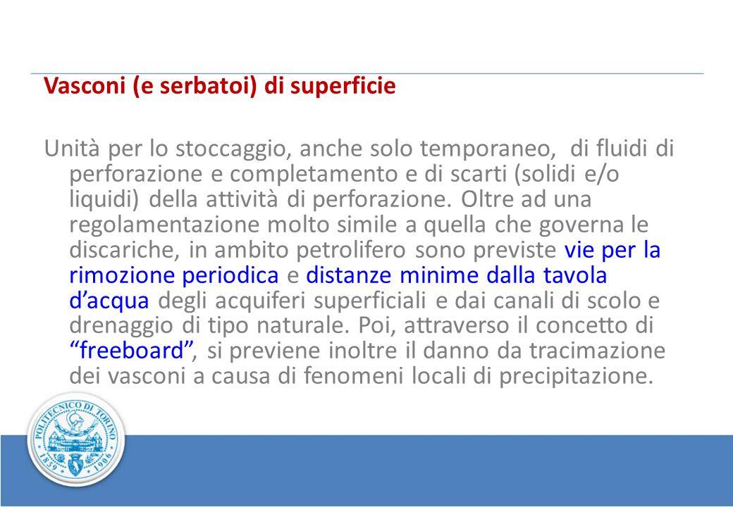 Vasconi (e serbatoi) di superficie Unità per lo stoccaggio, anche solo temporaneo, di fluidi di perforazione e completamento e di scarti (solidi e/o l