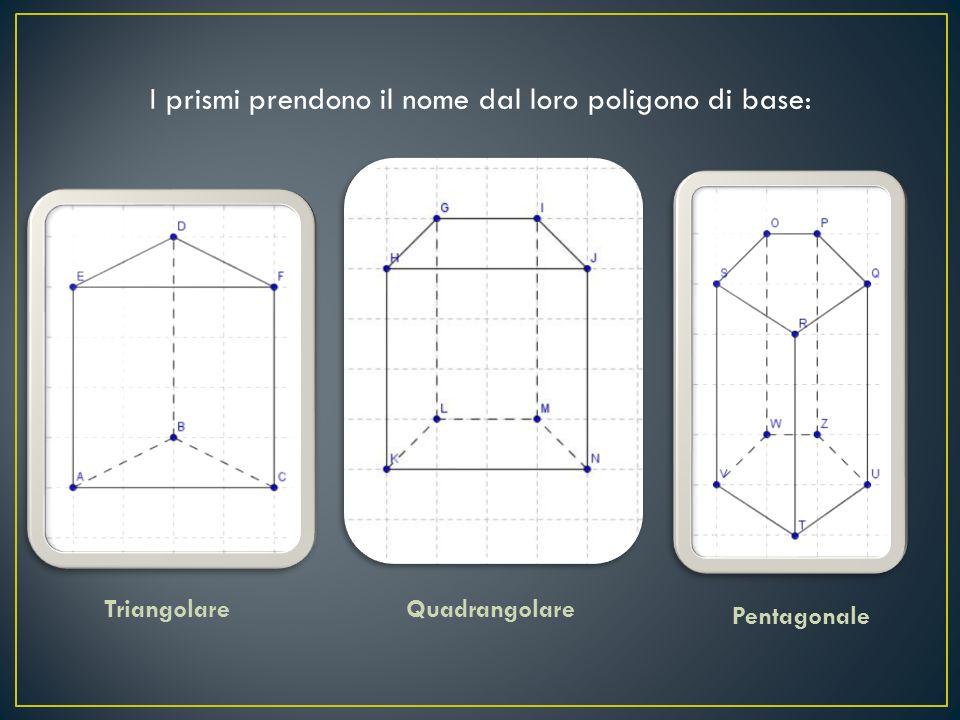La superficie laterale del prisma è scomponibile in un rettanglo, dove la base è congruente al perimetro della base e laltezza è congruente allaltezza del prisma.