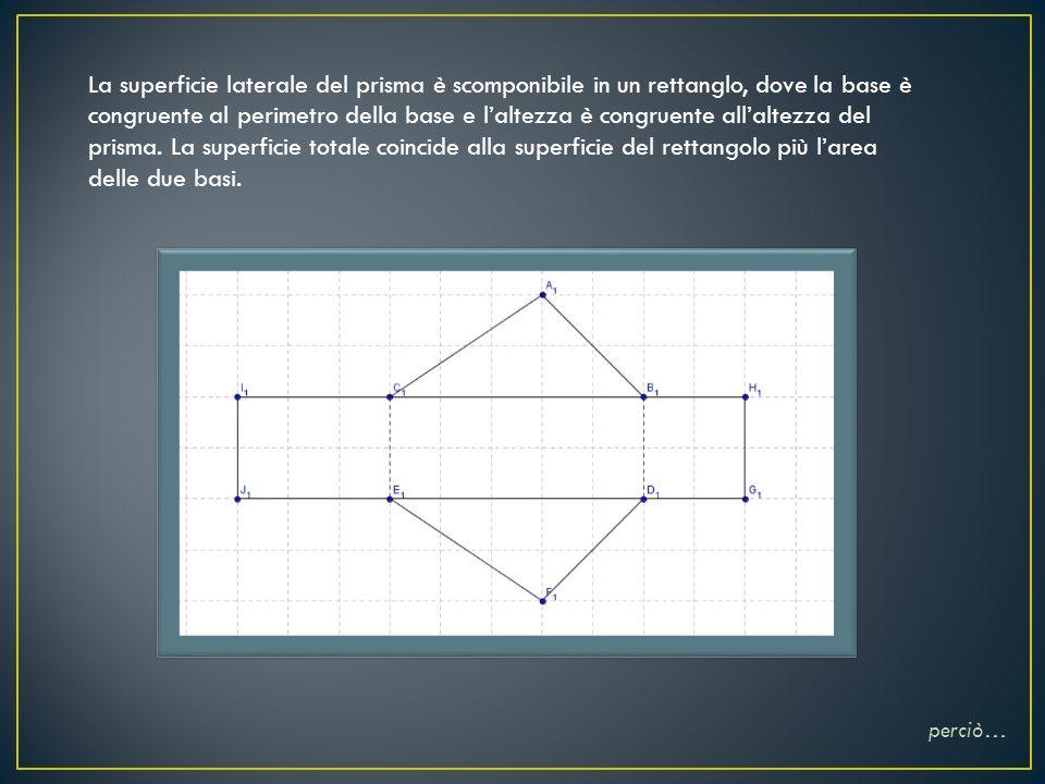 La superficie laterale del prisma è scomponibile in un rettanglo, dove la base è congruente al perimetro della base e laltezza è congruente allaltezza