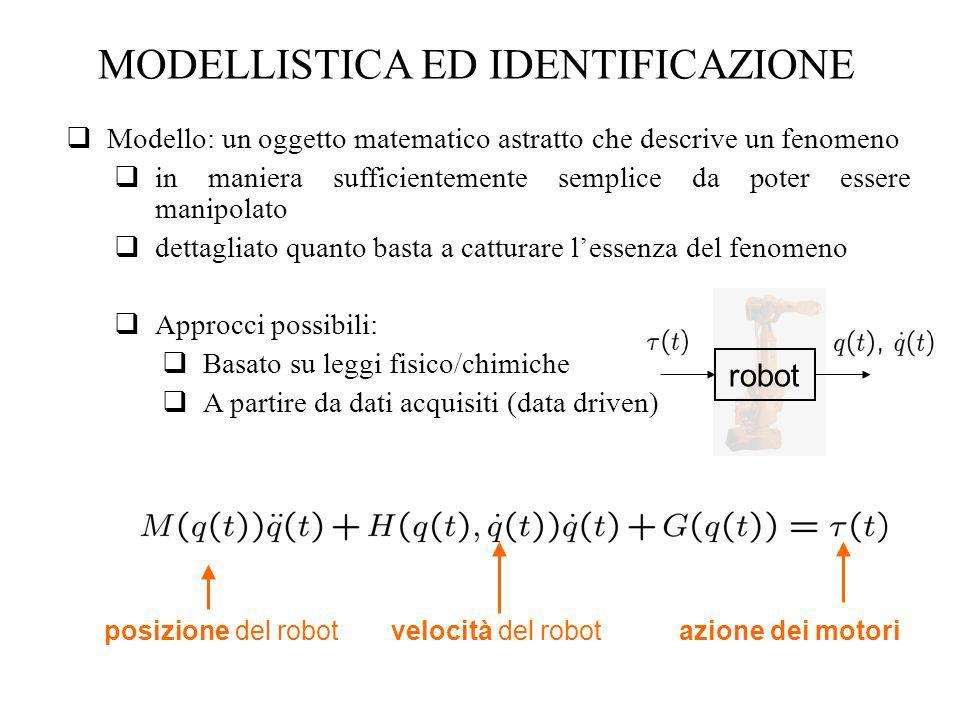 MODELLISTICA ED IDENTIFICAZIONE Modello: un oggetto matematico astratto che descrive un fenomeno in maniera sufficientemente semplice da poter essere