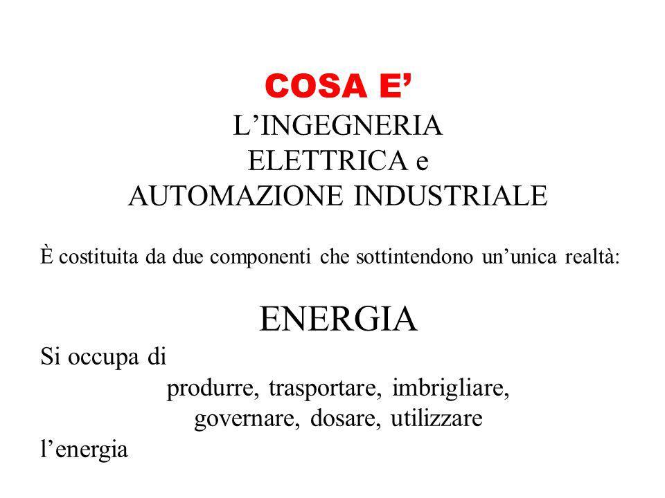 COSA E LINGEGNERIA ELETTRICA e AUTOMAZIONE INDUSTRIALE È costituita da due componenti che sottintendono ununica realtà: ENERGIA Si occupa di produrre,