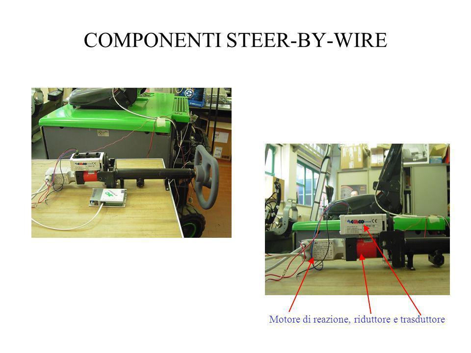 COMPONENTI STEER-BY-WIRE Motore di reazione, riduttore e trasduttore