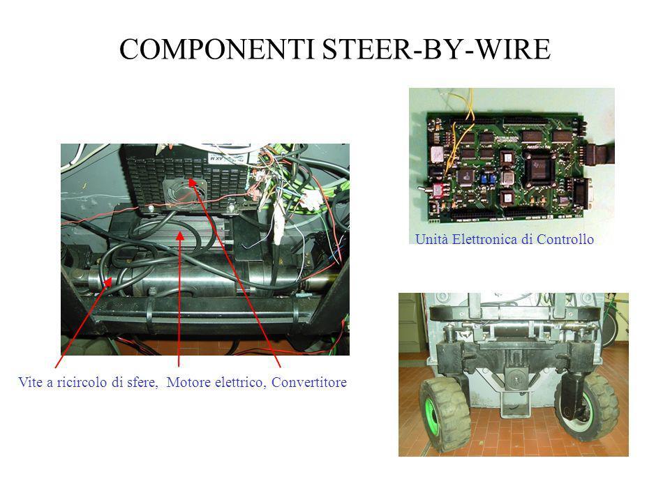COMPONENTI STEER-BY-WIRE Vite a ricircolo di sfere, Motore elettrico, Convertitore Unità Elettronica di Controllo