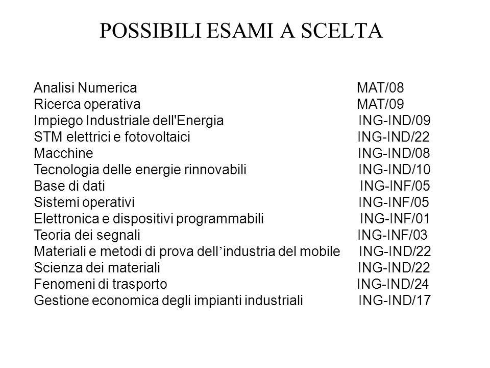 POSSIBILI ESAMI A SCELTA Analisi Numerica MAT/08 Ricerca operativa MAT/09 Impiego Industriale dell'Energia ING-IND/09 STM elettrici e fotovoltaici ING