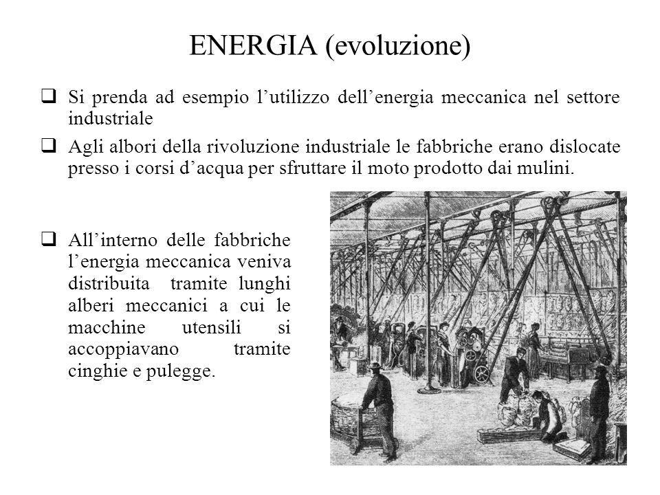 ENERGIA (evoluzione) Solo lintroduzione dellenergia elettrica indusse una rivoluzione nel modo di distribuire e utilizzare lenergia.