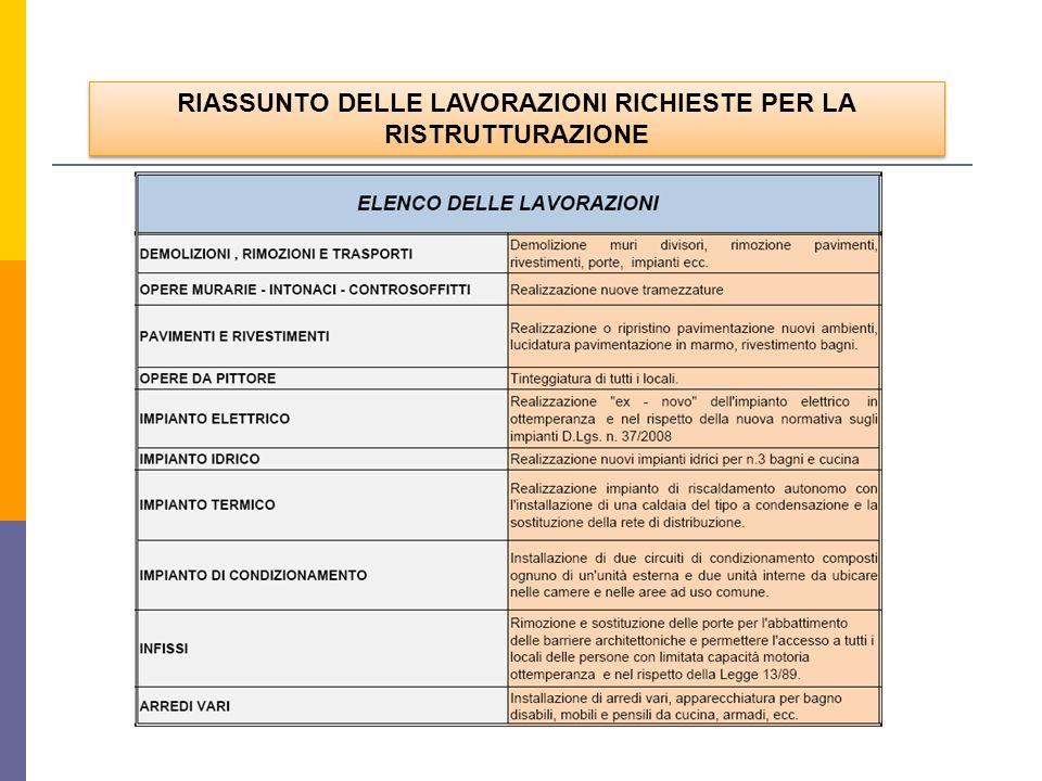 RIASSUNTO DELLE LAVORAZIONI RICHIESTE PER LA RISTRUTTURAZIONE