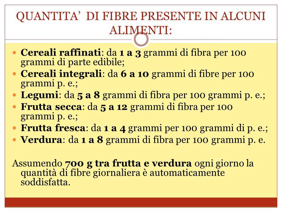 QUANTITA DI FIBRE PRESENTE IN ALCUNI ALIMENTI: Cereali raffinati: da 1 a 3 grammi di fibra per 100 grammi di parte edibile; Cereali integrali: da 6 a 10 grammi di fibre per 100 grammi p.