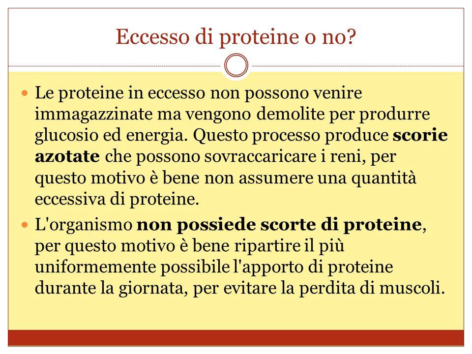 Eccesso di proteine o no.