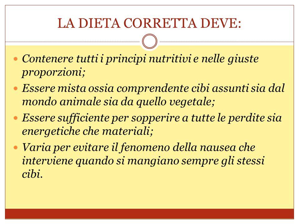 INDICE GLICEMICO DI ALCUNE CATEGORIE La frutta, la verdura, i cereali integrali, i latticini hanno in generale un indice glicemico basso.