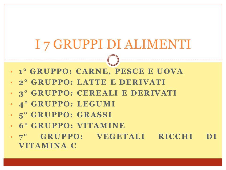 Gli alimenti del 1° gruppo Il primo gruppo di alimenti è rappresentato da carne, pesce e uova, prodotti che forniscono proteine di elevato valore nutritivo nonché ferro facilmente assimilabile e vitamine del complesso B.