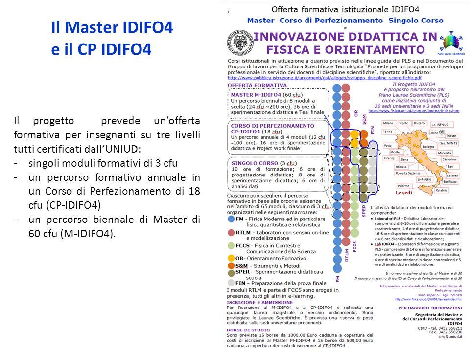 Il progetto prevede unofferta formativa per insegnanti su tre livelli tutti certificati dallUNIUD: -singoli moduli formativi di 3 cfu -un percorso for