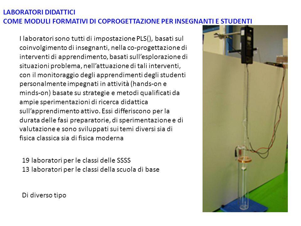 LABORATORI DIDATTICI COME MODULI FORMATIVI DI COPROGETTAZIONE PER INSEGNANTI E STUDENTI I laboratori sono tutti di impostazione PLS(), basati sul coin