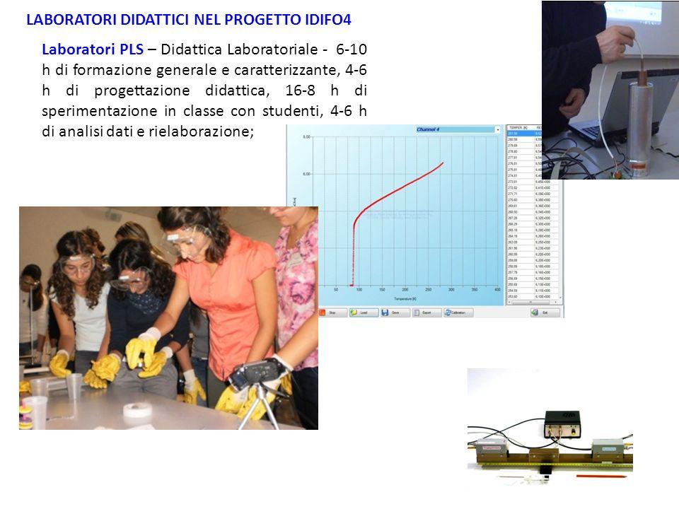 Laboratori PLS – Didattica Laboratoriale - 6-10 h di formazione generale e caratterizzante, 4-6 h di progettazione didattica, 16-8 h di sperimentazion