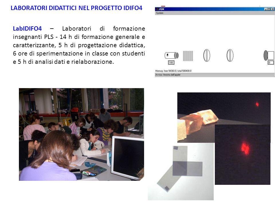 LabIDIFO4 – Laboratori di formazione insegnanti PLS - 14 h di formazione generale e caratterizzante, 5 h di progettazione didattica, 6 ore di sperimen