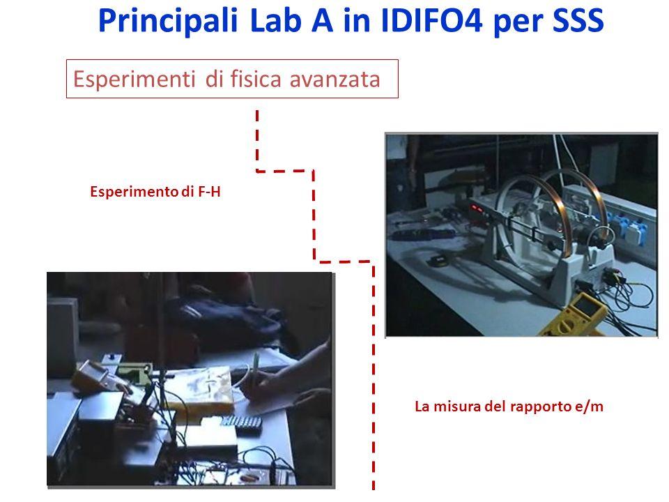 Principali Lab A in IDIFO4 per SSS Esperimenti di fisica avanzata La misura del rapporto e/m Esperimento di F-H