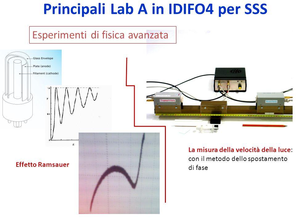 Principali Lab A in IDIFO4 per SSS Esperimenti di fisica avanzata La misura della velocità della luce: con il metodo dello spostamento di fase Effetto