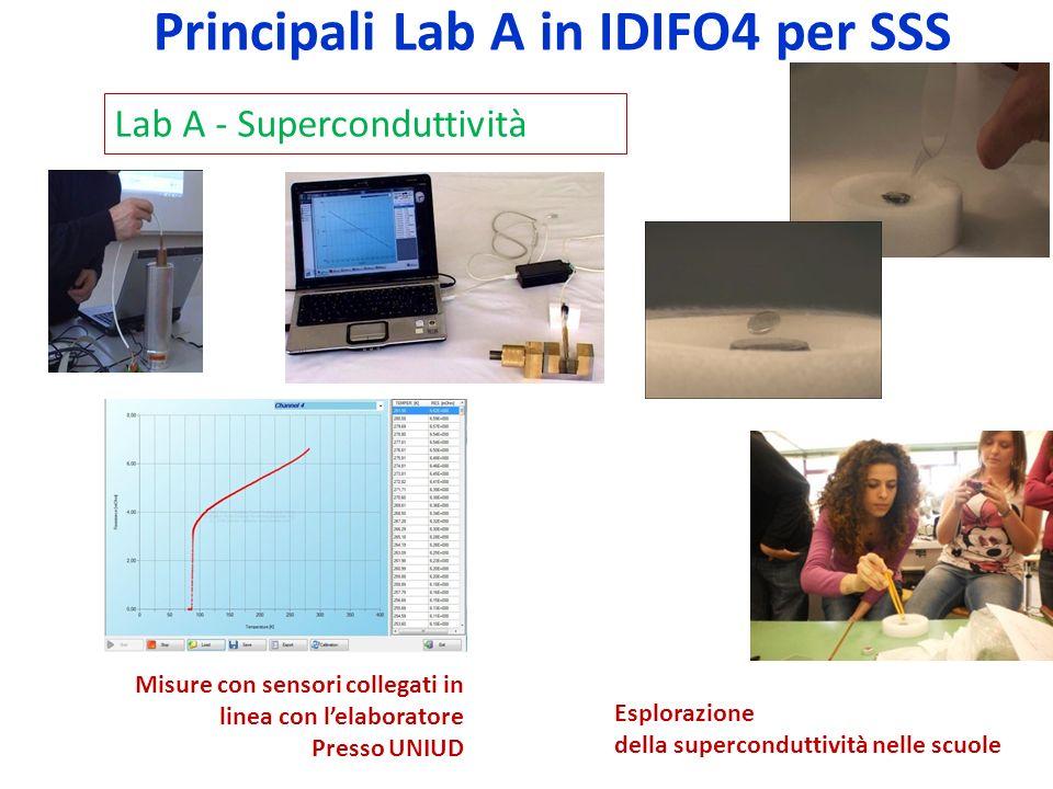 Principali Lab A in IDIFO4 per SSS Lab A - Superconduttività Esplorazione della superconduttività nelle scuole Misure con sensori collegati in linea c