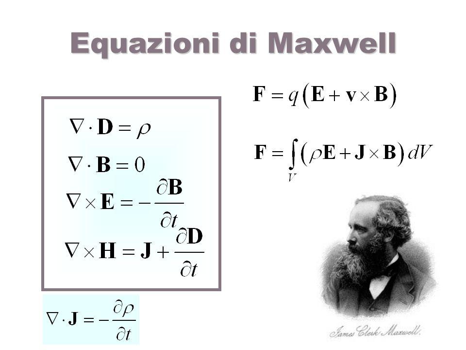 Equazioni di Maxwell forma integrale