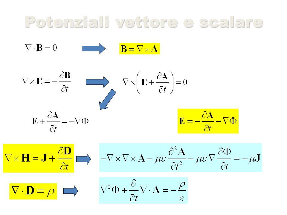 Condizione di Lorentz Potenziali vettore e scalare