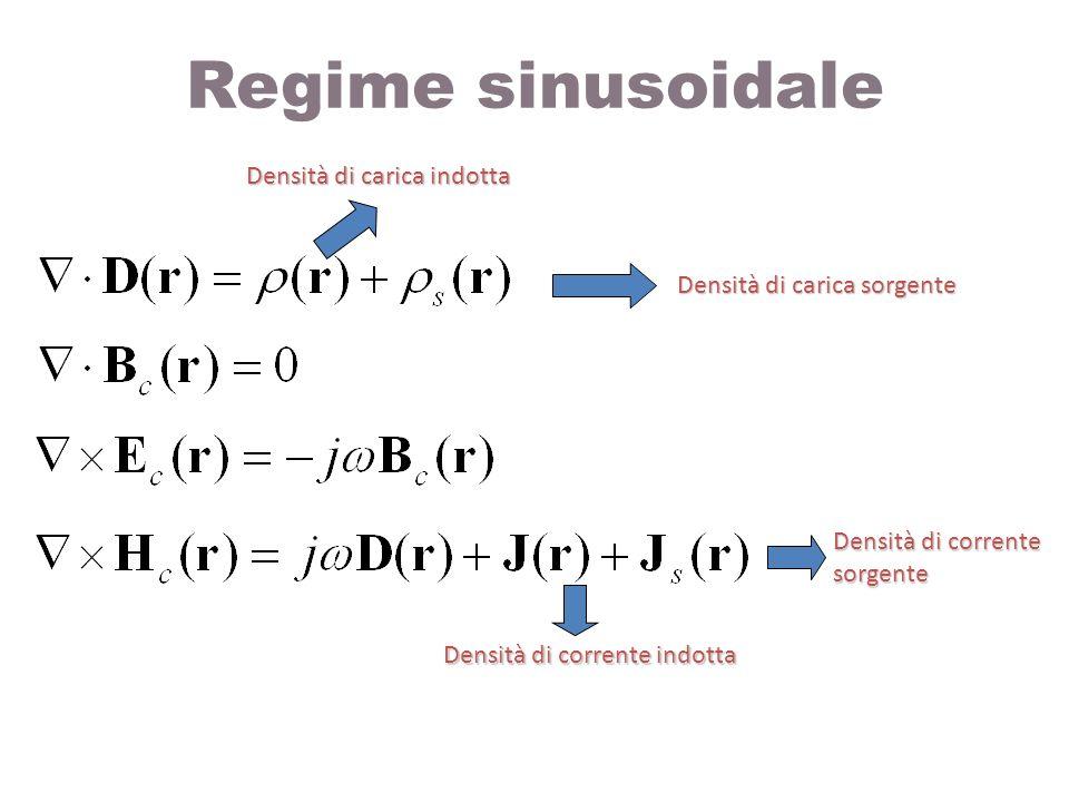 Relazioni costitutive momento di dipolo elettrico per unità di volume + - E F - F p P = p/V funzionali...ovvero funzioni di funzioni