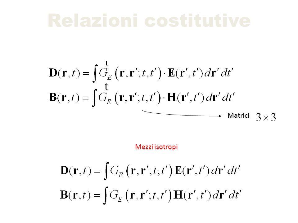 causalità Relazioni costitutive Mezzi spazialmente non dispersivi Mezzi spazialmente e temporalmente non dispersivi Permettività o costante dielettrica Permeabilità o ostante magnetica