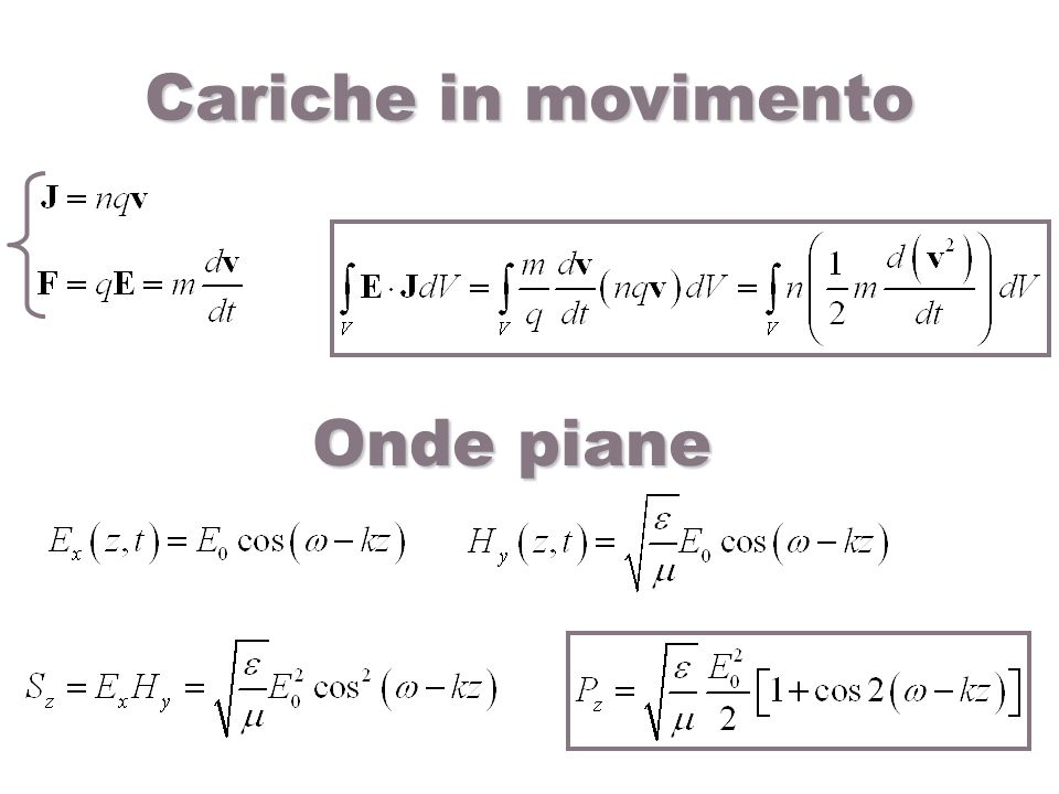 Cariche in movimento Onde piane