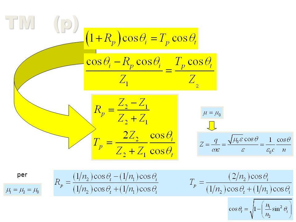Angolo di Brewster Caso n2 > n1