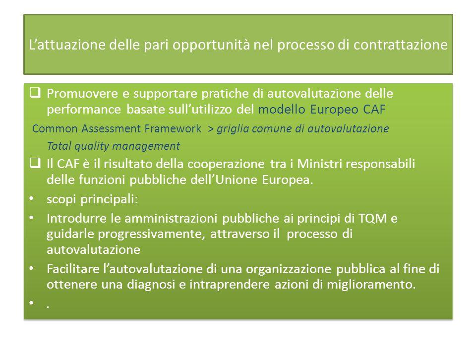 Lattuazione delle pari opportunità nel processo di contrattazione Promuovere e supportare pratiche di autovalutazione delle performance basate sullutilizzo del modello Europeo CAF Common Assessment Framework > griglia comune di autovalutazione Total quality management Il CAF è il risultato della cooperazione tra i Ministri responsabili delle funzioni pubbliche dellUnione Europea.