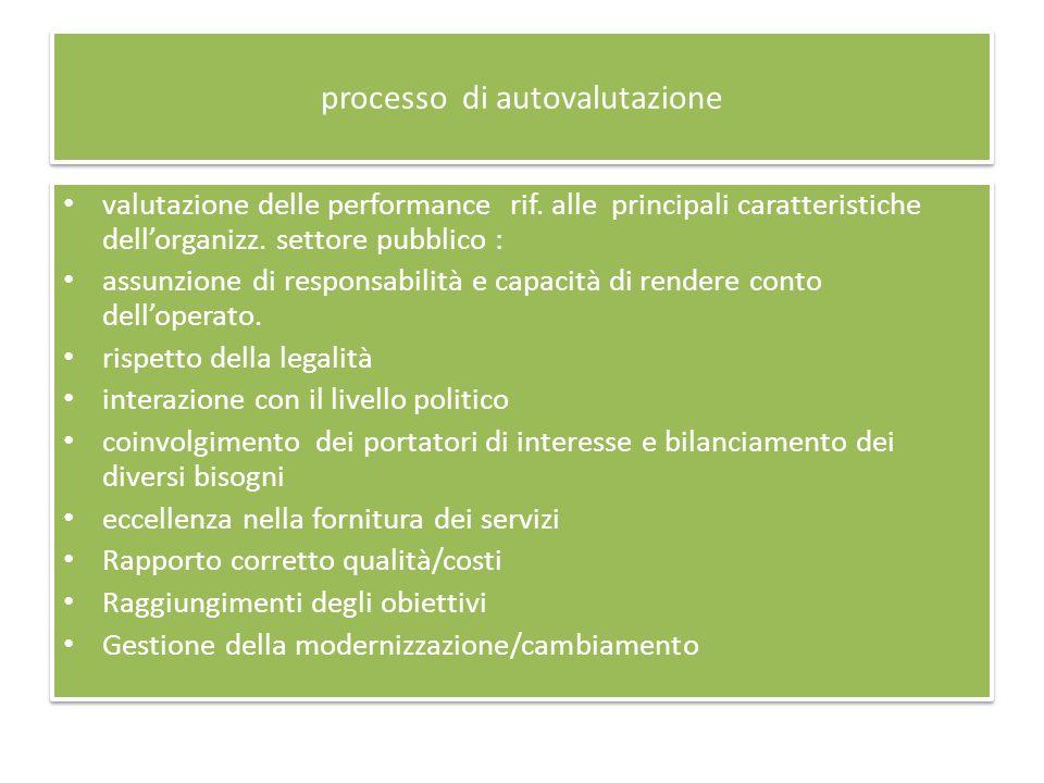 processo di autovalutazione valutazione delle performance rif.
