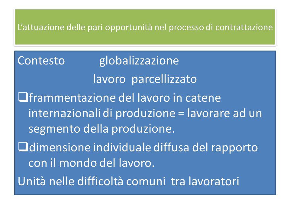 Contesto globalizzazione lavoro parcellizzato frammentazione del lavoro in catene internazionali di produzione = lavorare ad un segmento della produzione.