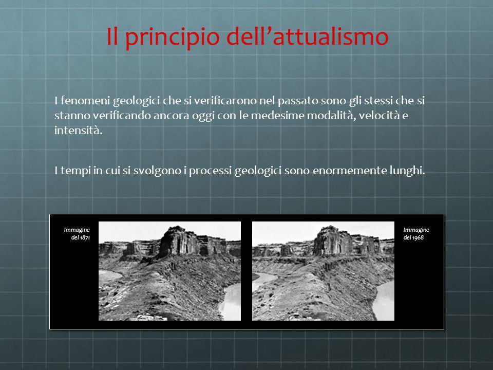 Il principio dellattualismo I fenomeni geologici che si verificarono nel passato sono gli stessi che si stanno verificando ancora oggi con le medesime