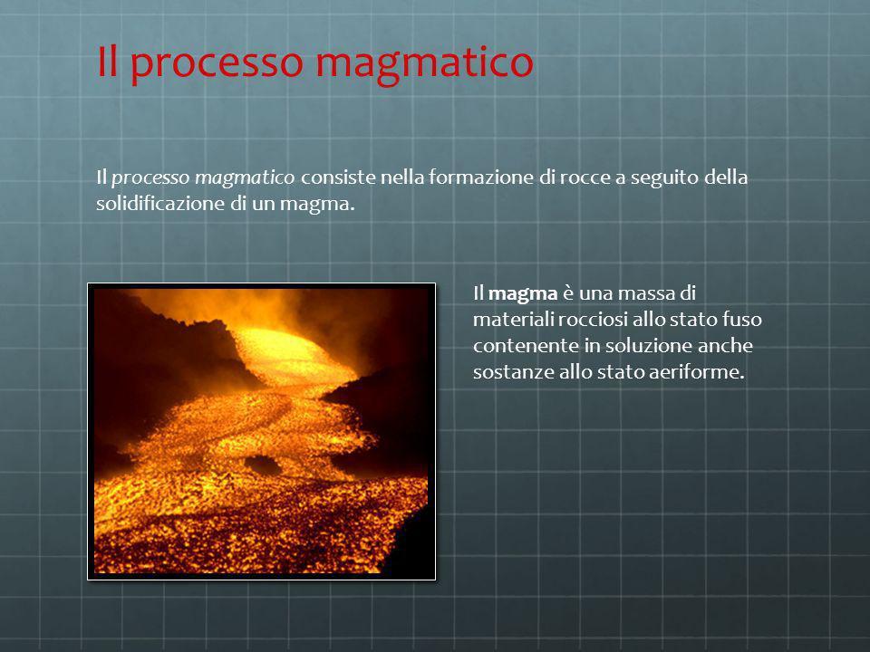 Il processo magmatico consiste nella formazione di rocce a seguito della solidificazione di un magma. Il magma è una massa di materiali rocciosi allo