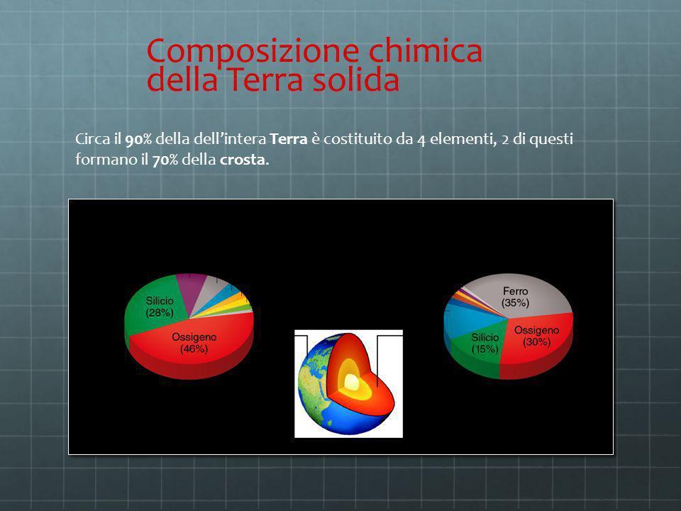 Il peso specifico è il rapporto tra il peso del minerale e quello di un ugual volume di acqua distillata a 4 °C.