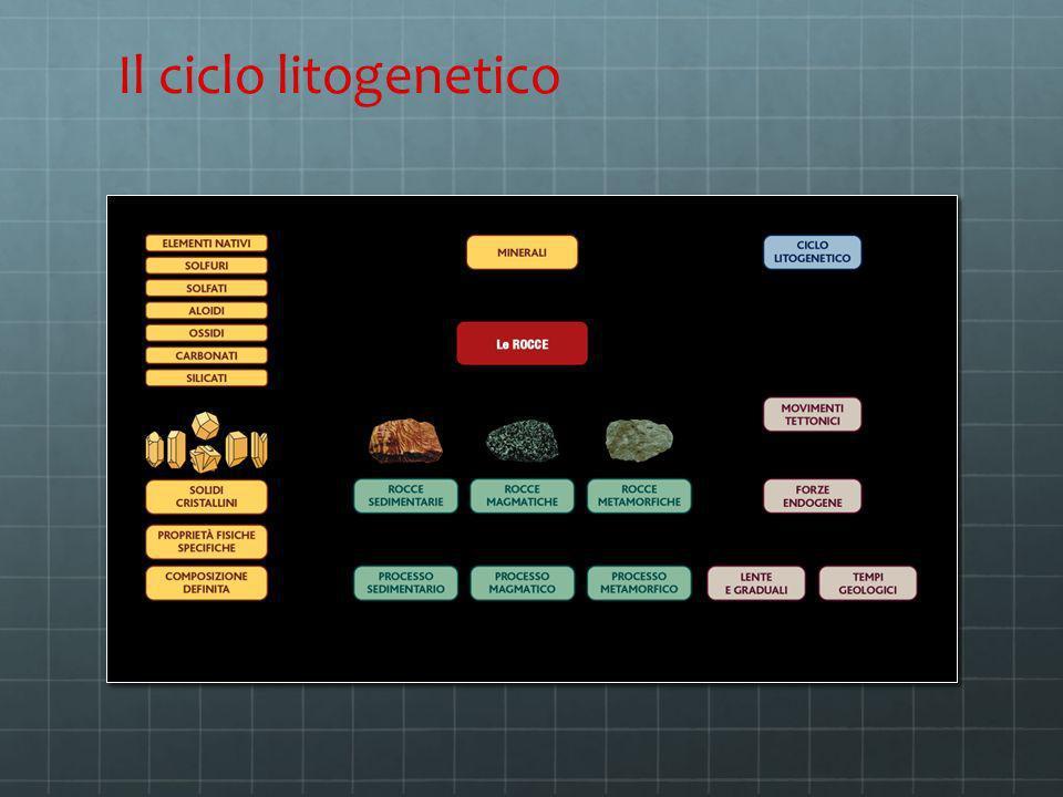 Il ciclo litogenetico Il primo stadio del ciclo si può identificare con il processo magmatico, seguono il processo sedimentario ed infine quello metam