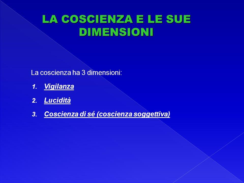 La coscienza ha 3 dimensioni: 1.Vigilanza 2. Lucidità 3.