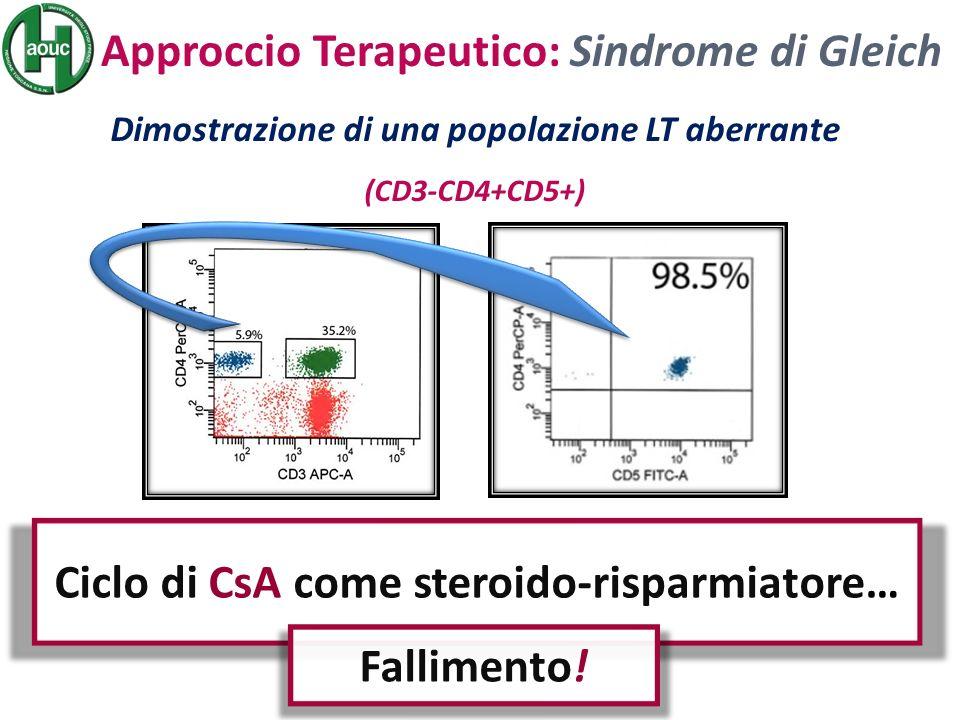 Approccio Terapeutico: Sindrome di Gleich Dimostrazione di una popolazione LT aberrante (CD3-CD4+CD5+) Ciclo di CsA come steroido-risparmiatore… Fallimento!
