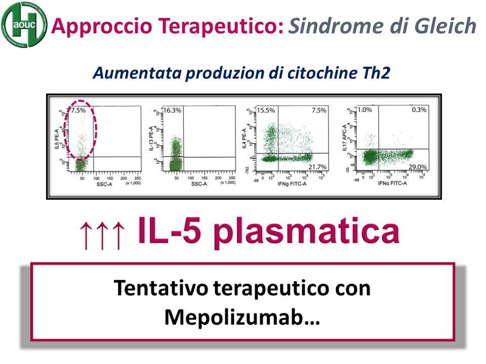 Approccio Terapeutico: Sindrome di Gleich Tentativo terapeutico con Mepolizumab… Aumentata produzion di citochine Th2