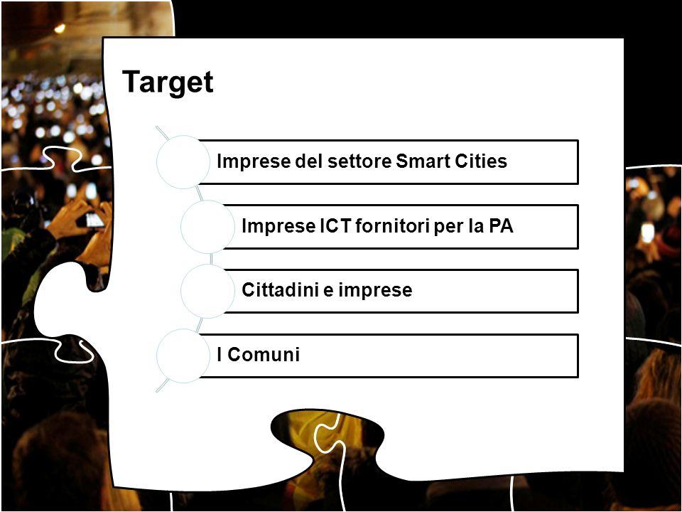 Imprese del settore Smart Cities Imprese ICT fornitori per la PA Cittadini e imprese I Comuni Target