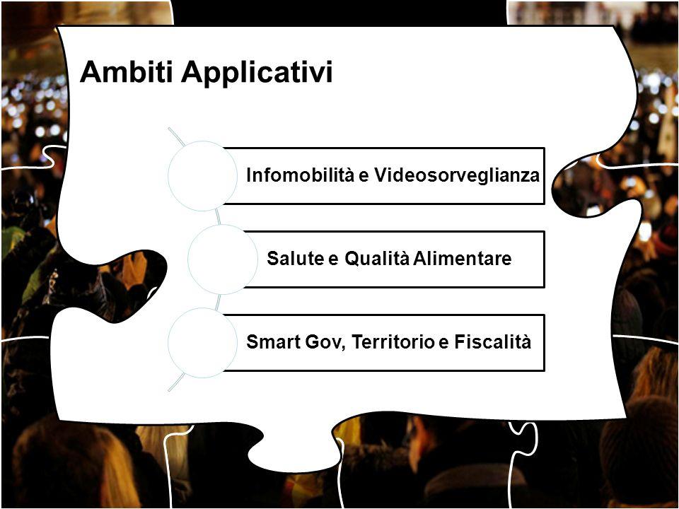 Ambiti Applicativi Infomobilità e Videosorveglianza Salute e Qualità Alimentare Smart Gov, Territorio e Fiscalità