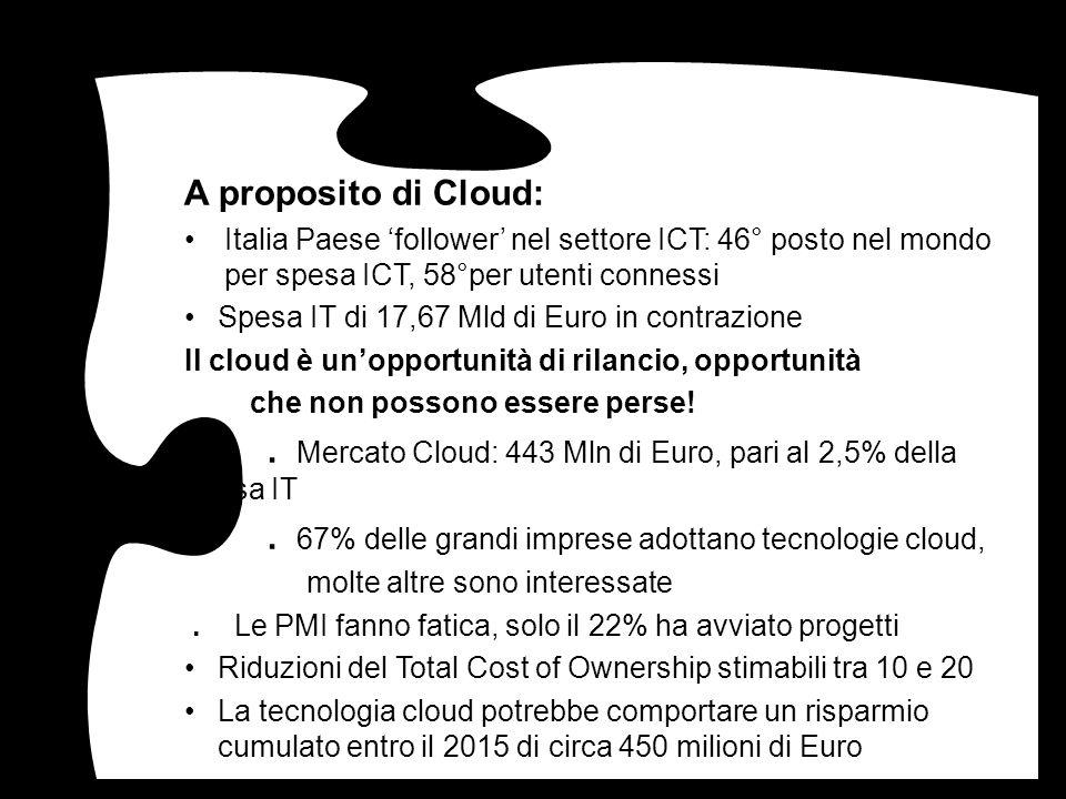 A proposito di Cloud: Italia Paese follower nel settore ICT: 46° posto nel mondo per spesa ICT, 58°per utenti connessi Spesa IT di 17,67 Mld di Euro i
