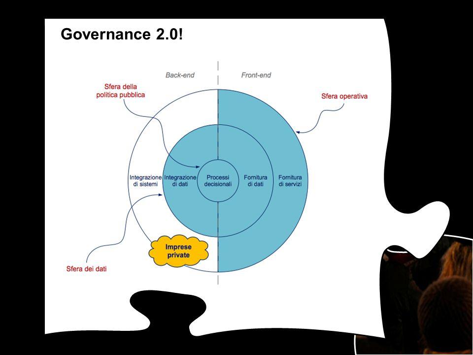 Governance 2.0 Governance 2.0!