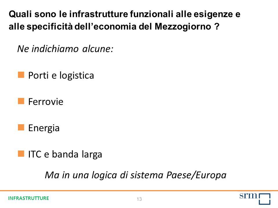 13 Quali sono le infrastrutture funzionali alle esigenze e alle specificità delleconomia del Mezzogiorno ? Ne indichiamo alcune: Porti e logistica Fer