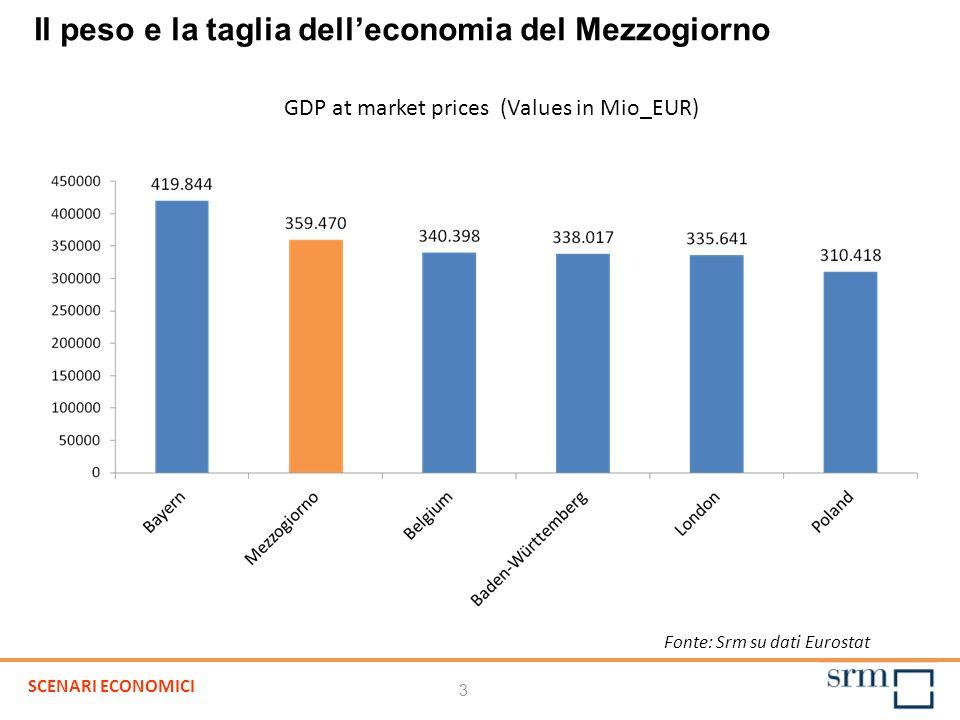 Il peso e la taglia delleconomia del Mezzogiorno Fonte: Srm su dati Eurostat GDP at market prices (Values in Mio_EUR) 3 SCENARI ECONOMICI
