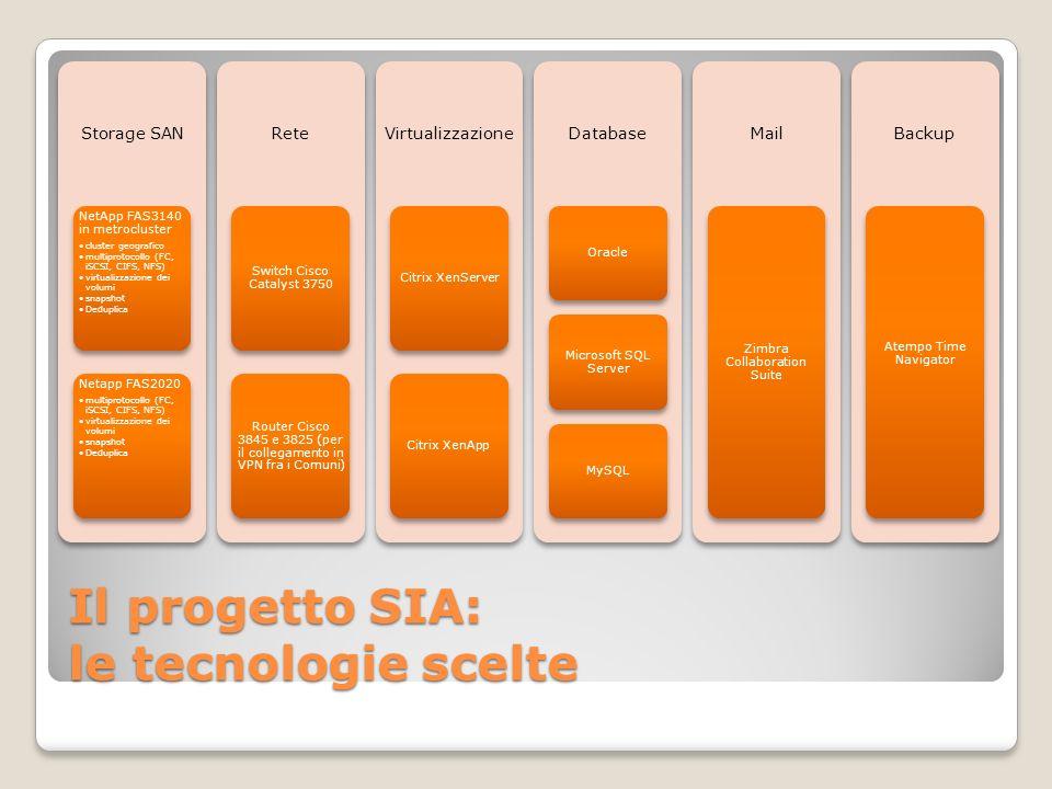 Il progetto SIA: le tecnologie scelte Storage SAN NetApp FAS3140 in metrocluster cluster geografico multiprotocollo (FC, iSCSI, CIFS, NFS) virtualizza